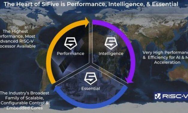 SiFive lance les cœurs RISC-V les plus performants du marché