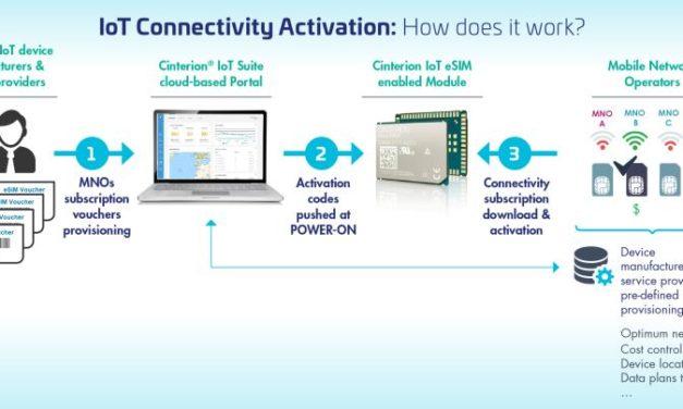 Thales rend les équipements IoT industriels universels