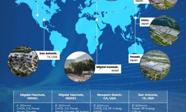 ST abrite Tower Semiconductor dans sa future usine 300 mm de composants analogiques et de puissance en Italie