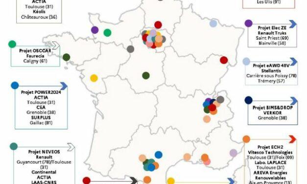 Plan de soutien à l'automobile : 14 nouveaux projets de R&D sélectionnés représentant 109 millions d'euros