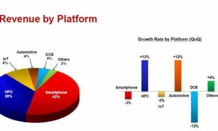 TSMC détaille sa stratégie de production à l'étranger