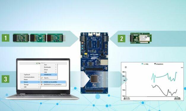 Une plateforme de développement signée Renesas accélère le prototypage des dispositifs IoT