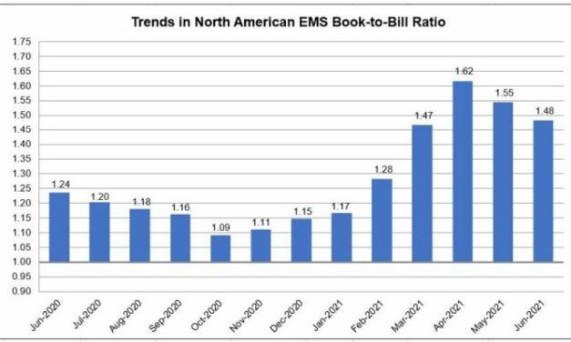 Sous-traitance américaine : les livraisons s'améliorent