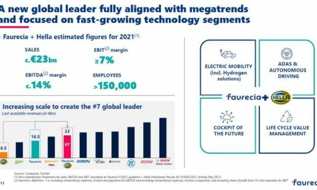 Faurecia change de dimension en rachetant Hella pour 6,7 milliards d'euros