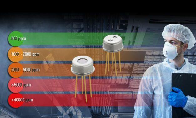 Renesas enrichit sa gamme de capteurs de CO2