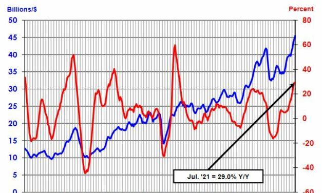 Les ventes de semiconducteurs ont poursuivi leur croissance en juillet