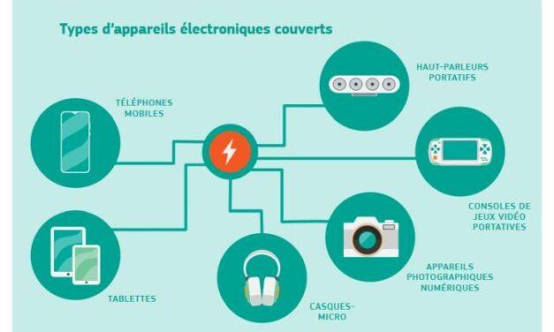 L'Europe compte imposer un chargeur universel pour les appareils électroniques