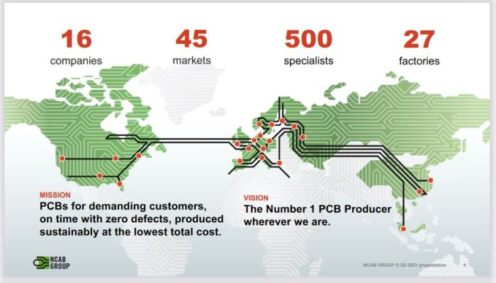 Les restrictions d'électricité en Chine perturbent les productions