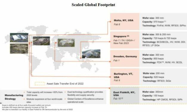 GlobalFoundries accélère le tempo de son introduction en Bourse